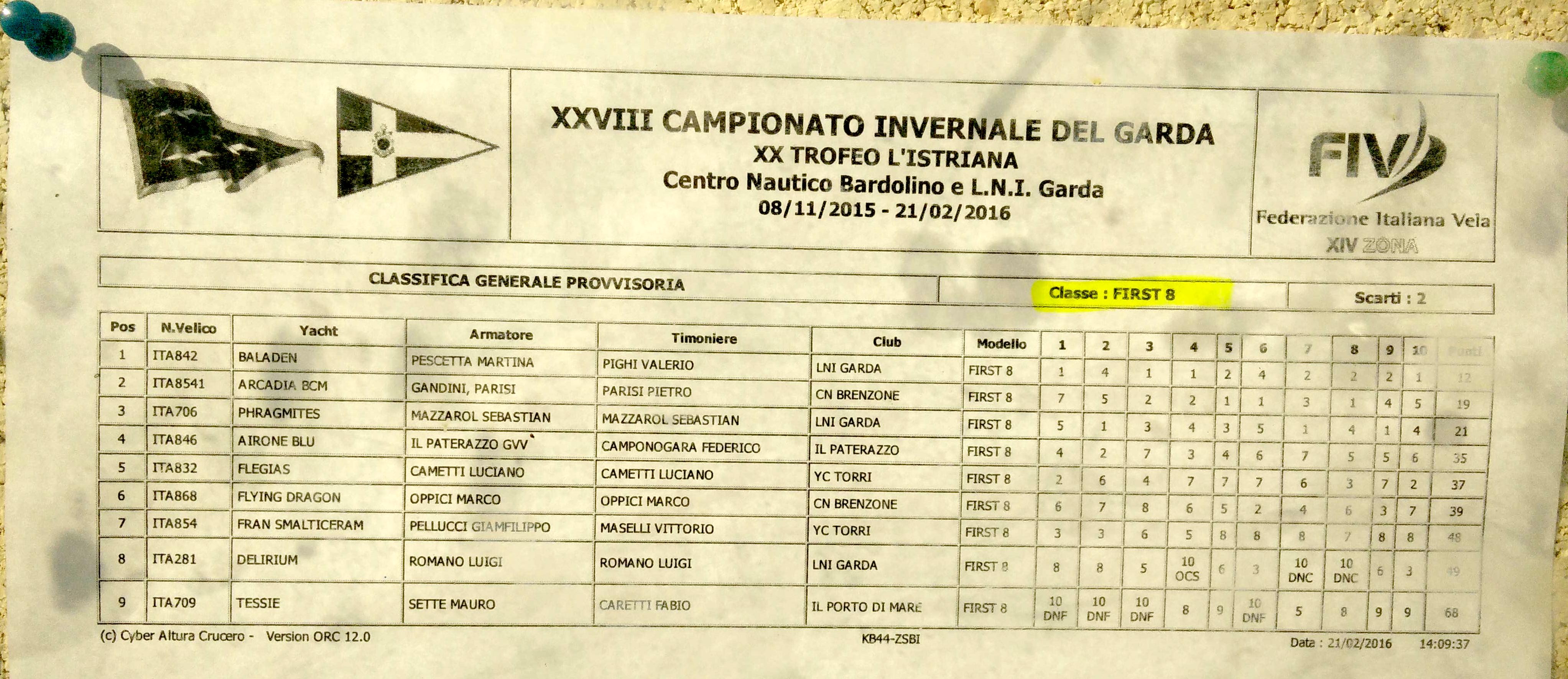 ClassificaFinale_CamionatoInvernale2015-15